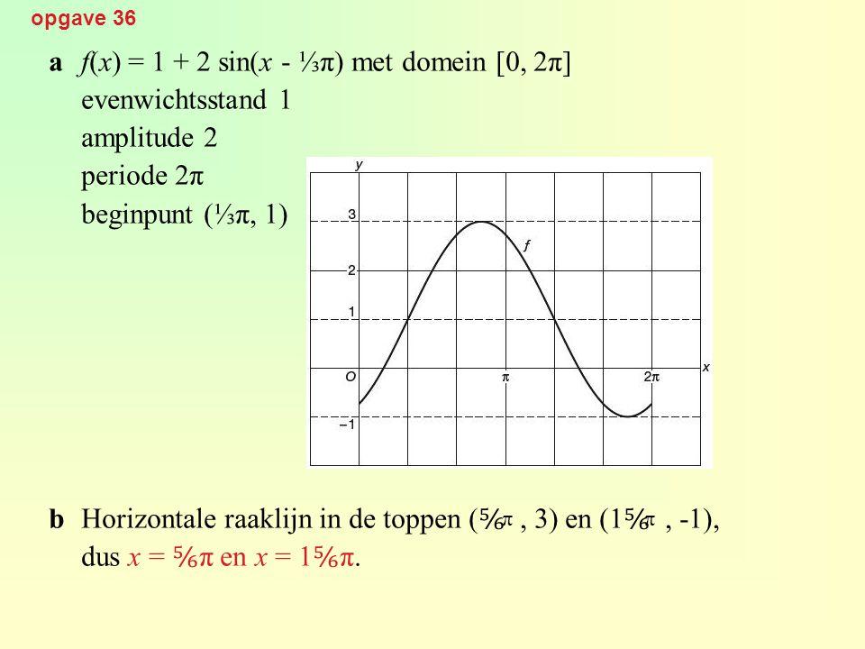 a f(x) = 1 + 2 sin(x - ⅓π) met domein [0, 2π] evenwichtsstand 1